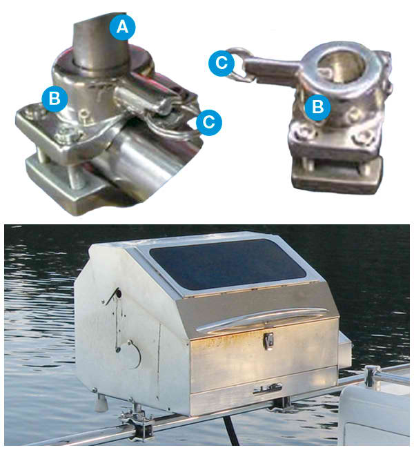 Mount railmount outboard clamp